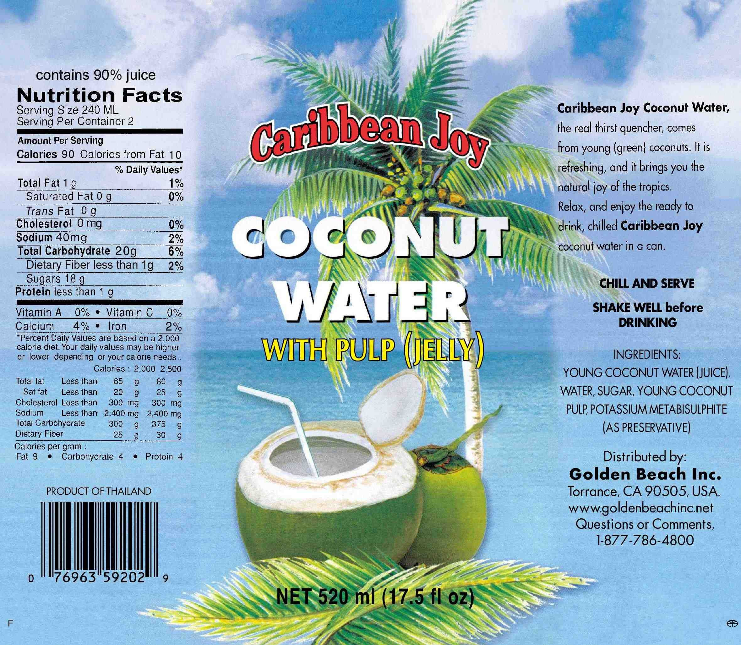 Coconut Water Bottle Graphics Google Search Coconut Water Nutrition Facts Coconut