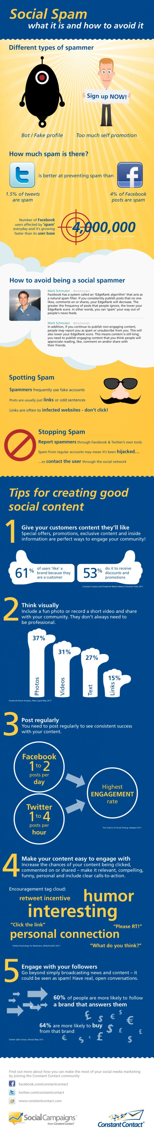What is Social Spam? (And How to Avoid Creating It) [INFOGRAPHIC VIA @constantcontact]