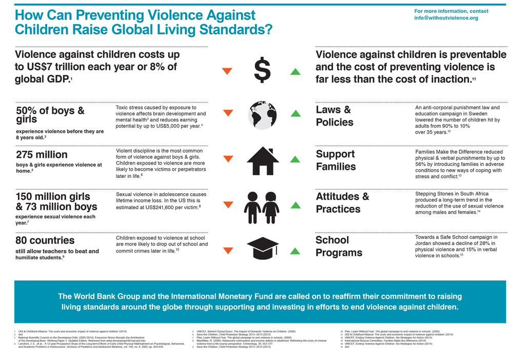 Pin by Tufts Center for Global Public Health on Maternal ...