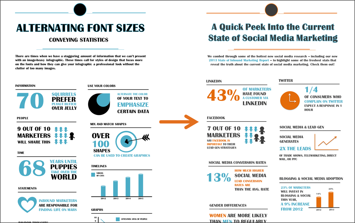 How to create an infographic in an hour or less 5 free ppt how to create an infographic in an hour or less free ppt templates hubspot pinned toneelgroepblik Image collections