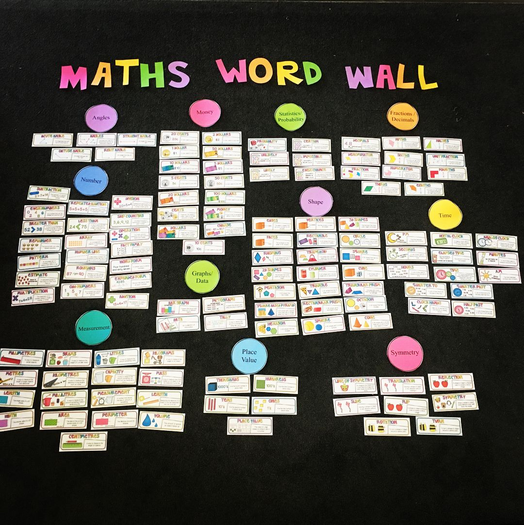 I Hope My Students Find This Maths Word Wall Useful