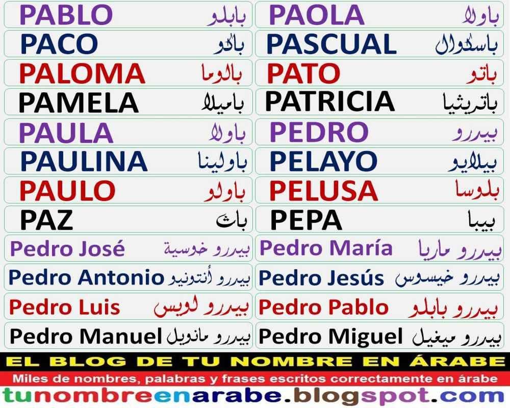 Tu Nombre En Arabe Con Imagenes Nombres En Letras Arabes