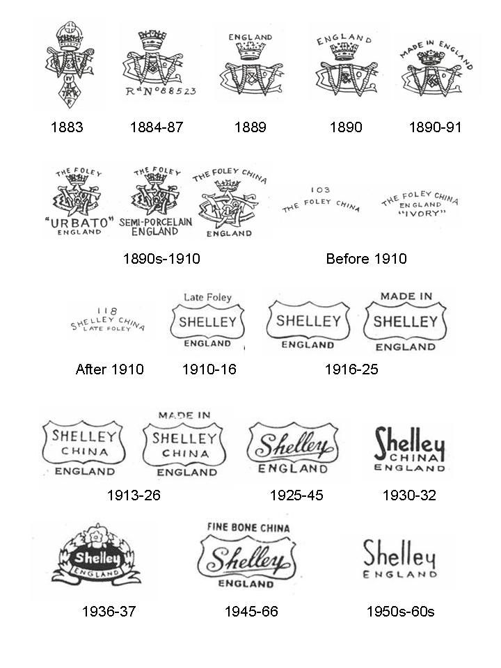 Shelley backstamps | CR-KitcSink in 2019 | Tea cups, China