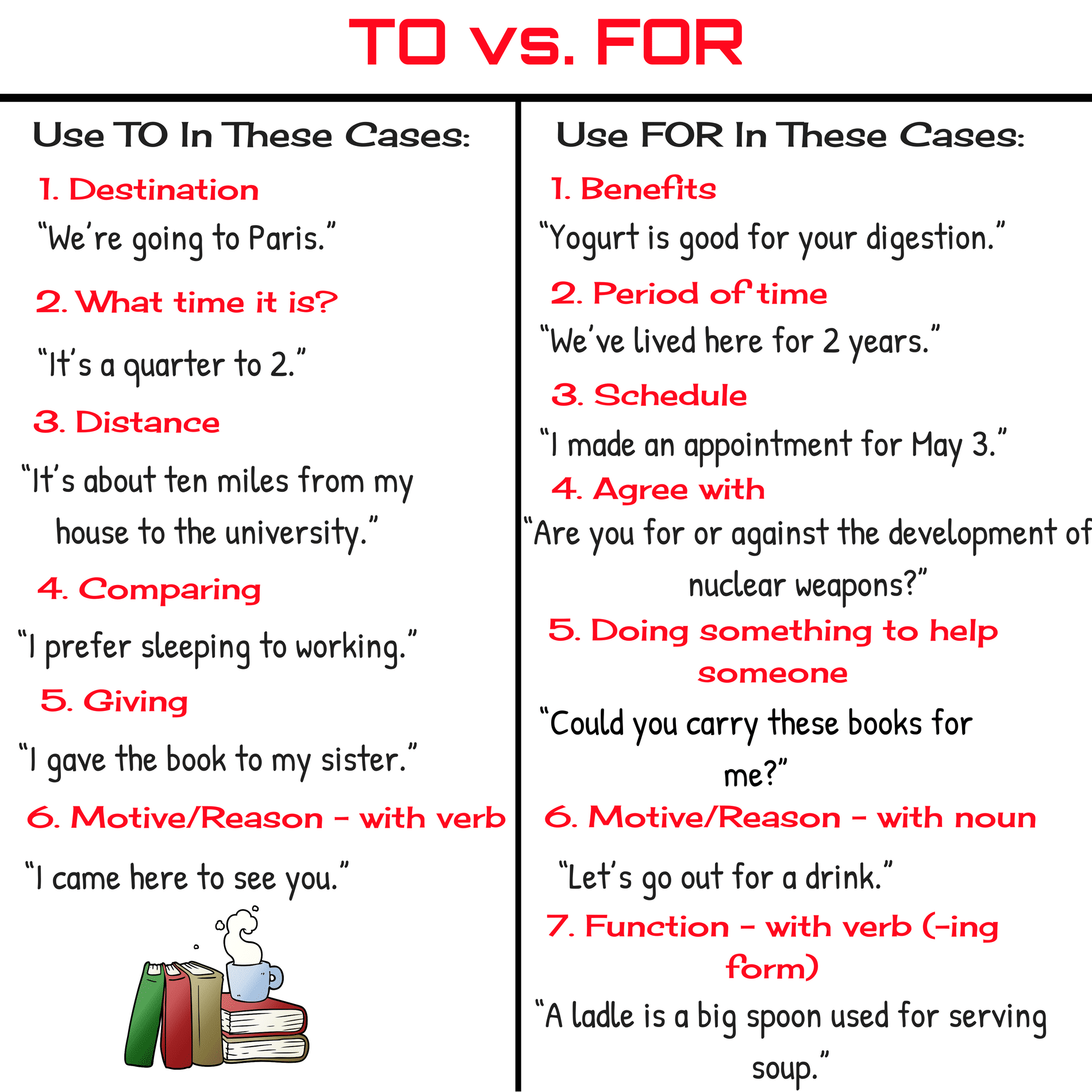 To Vs For Difference Between To Vs For With Useful