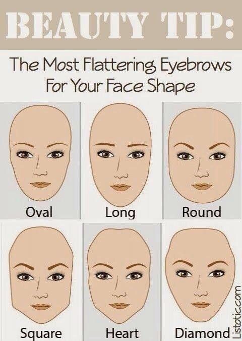 Eye Brow Shape For Different Face Shape Food Pinterest Makeup