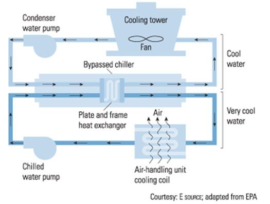 Pin Oleh Industrial Wastewater Di Cooling Tower Water Treatment