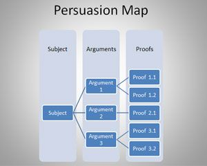 Persuasion Map Powerpoint Template Is A Free Ppt Template With A