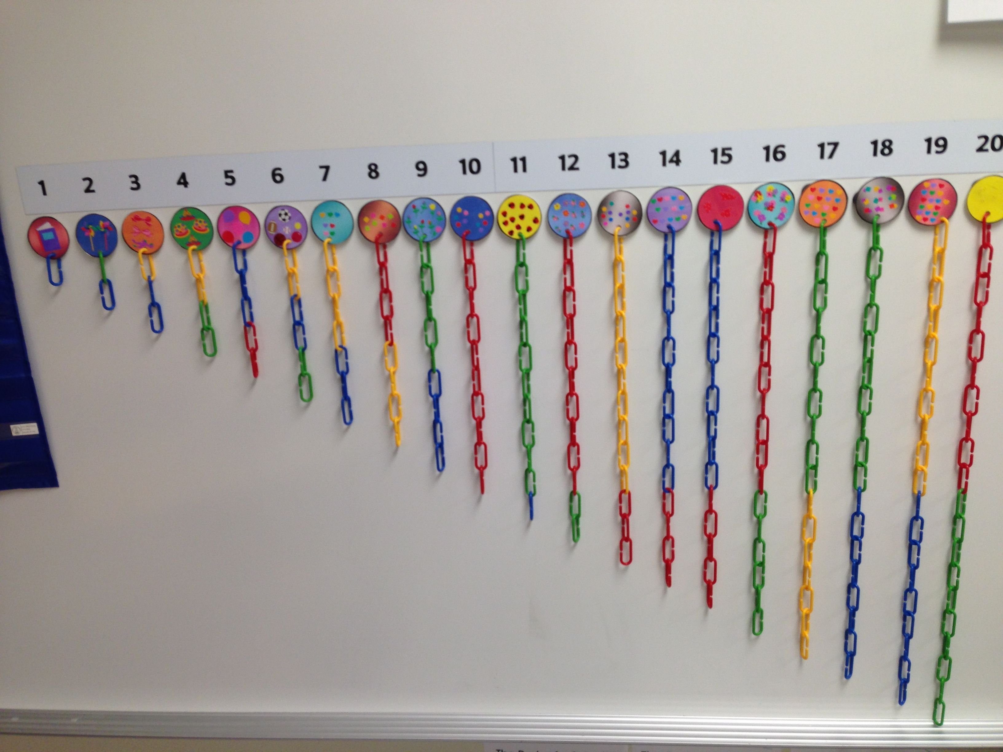 Magnetic Number Line With Visuals Picture Only