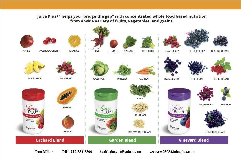 diete juice plus căutarea pierde în greutate