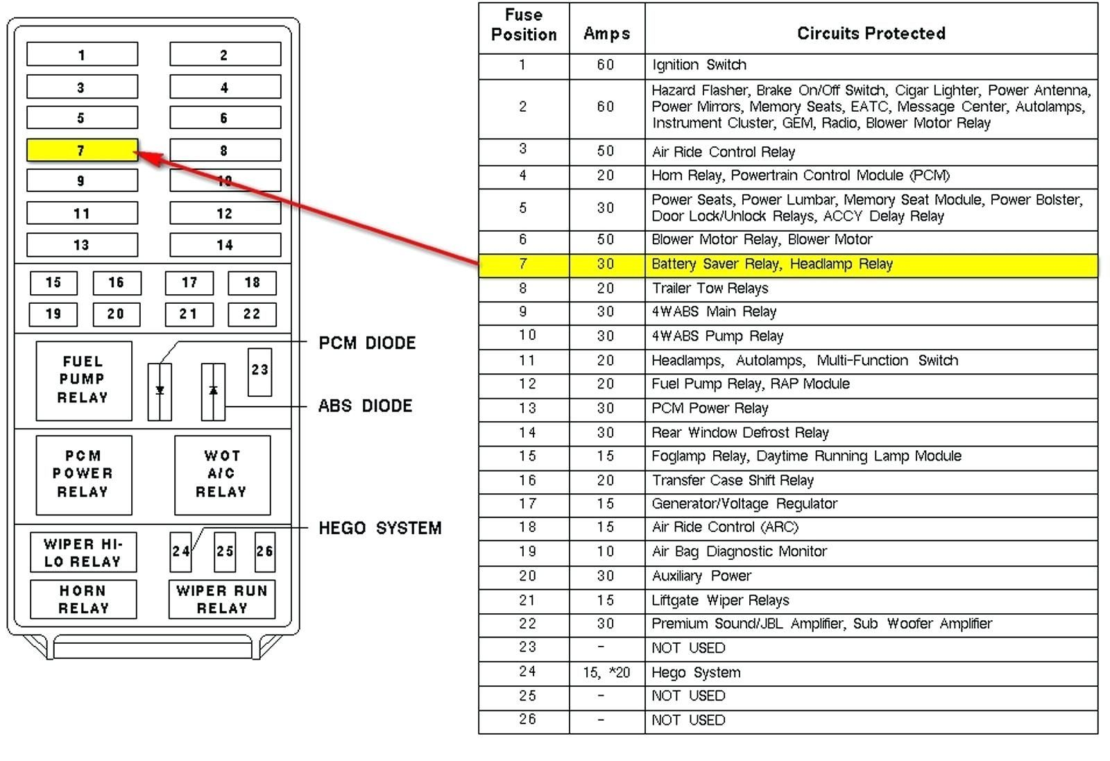 Ford F150 Fuse Box Diagram Picture Only