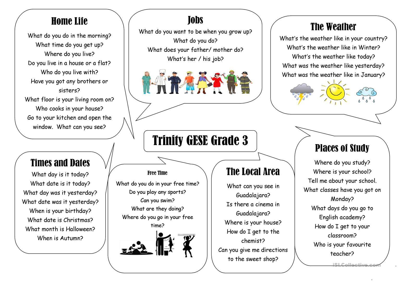 1 Page Summary For Trinity Grade 3