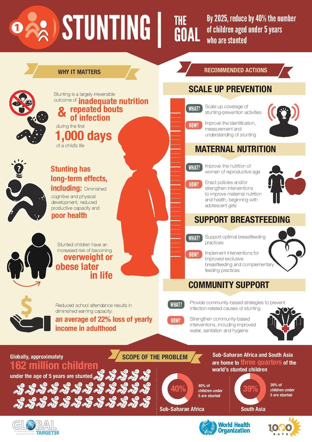 Panduan Pola Makan untuk Penderita HIV/ AIDS
