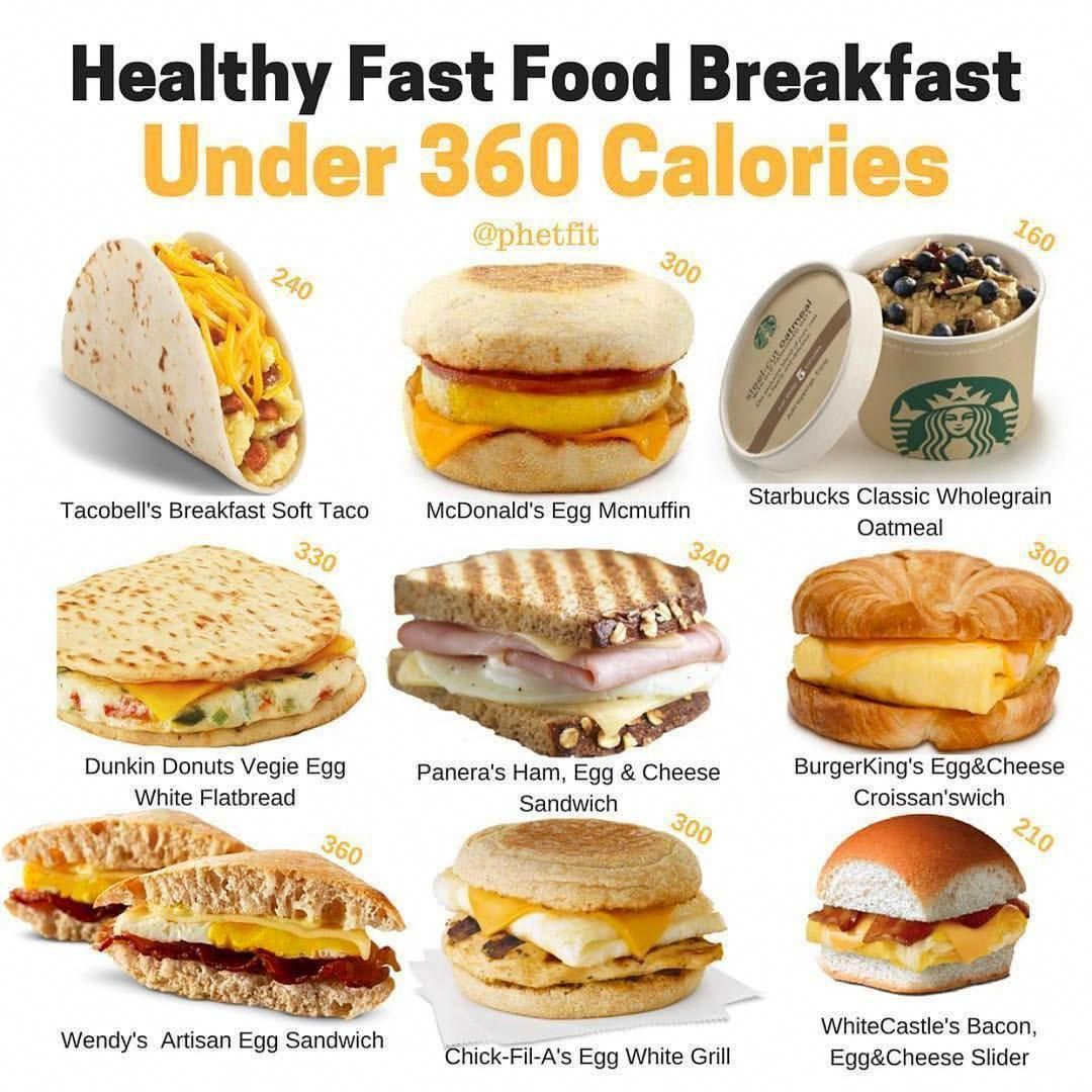 Star Biscuits With Spices Healthy Food Mom Recipe Healthy Fast Food Breakfast Fast Food Breakfast Low Calorie Fast Food