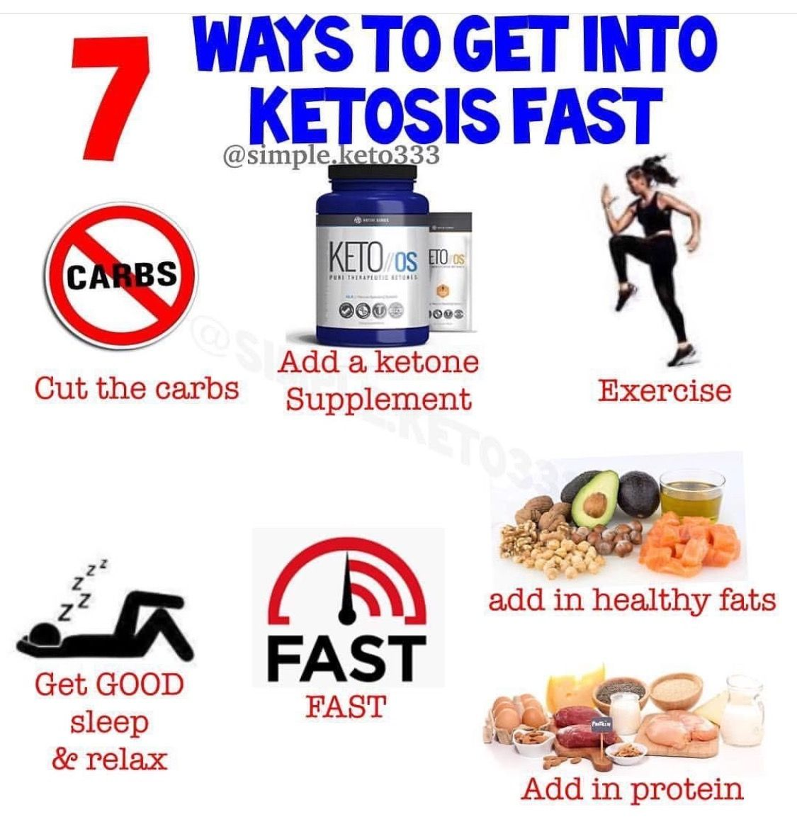 If you want to get into ketosis or back into ketosis after
