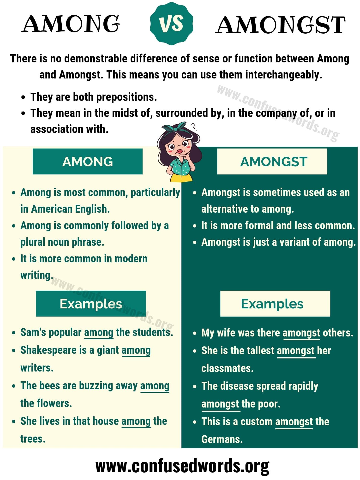 Among Vs Amongst How To Use Amongst Vs Among In English