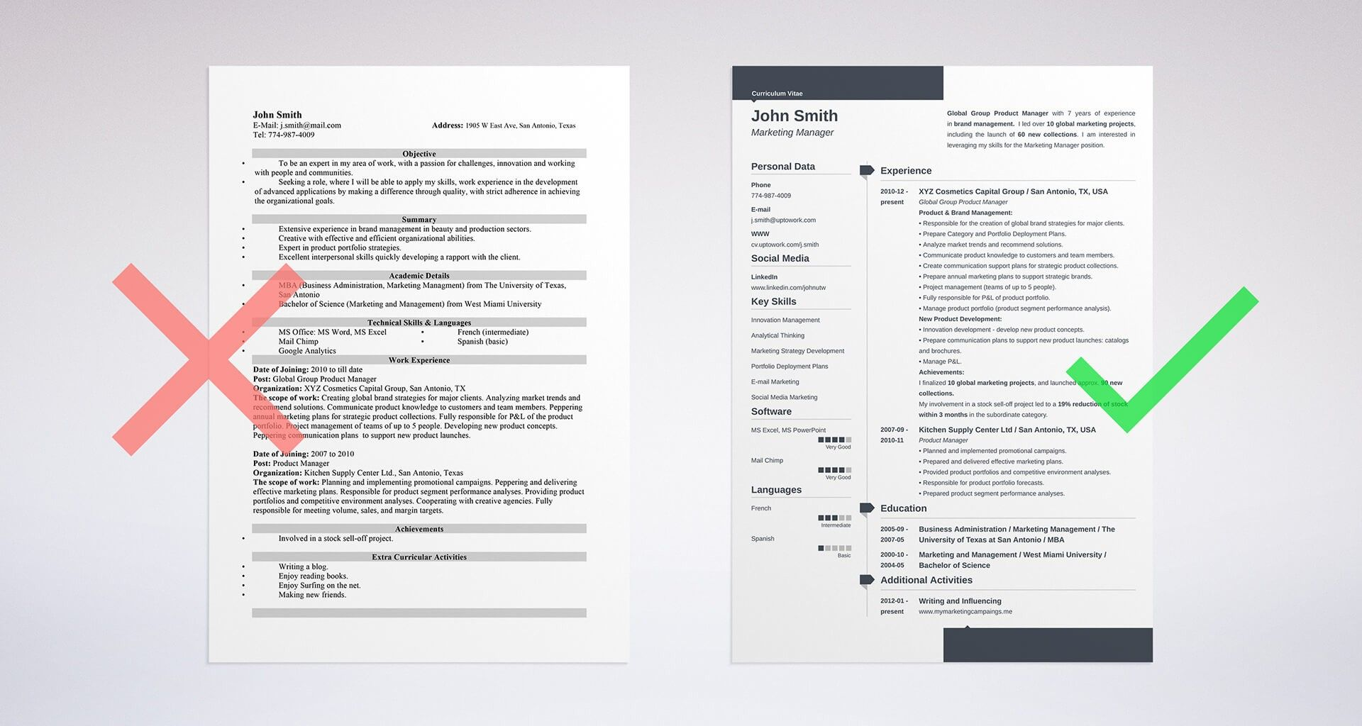 professional resume template with a resume summary example ...