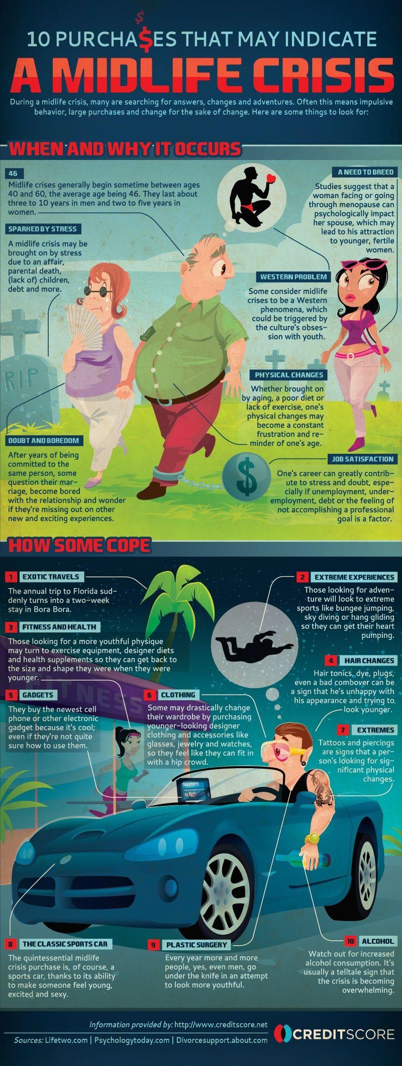10 nákupov, ktoré môžu indikovať krízu stredného veku | Podnikanie Investovanie Marketing Predaj firiem ako podnikať financovanie podniku dotácie, webstránky internet barter Joint ventures