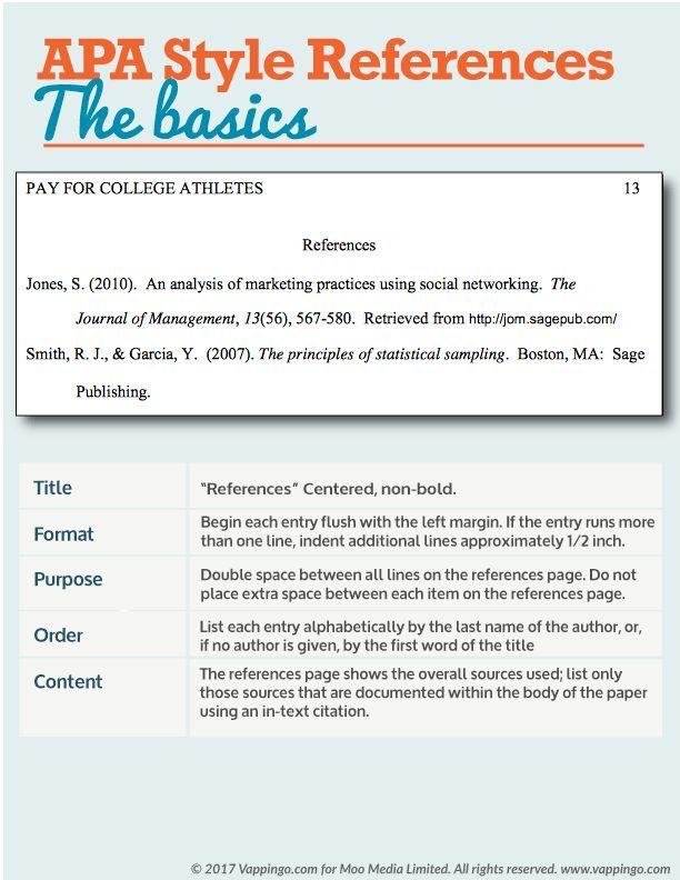 Pin On Web Design Layout