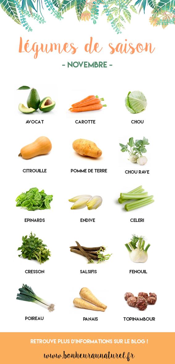 Les légumes du mois de novembre ! Consommer de saison c