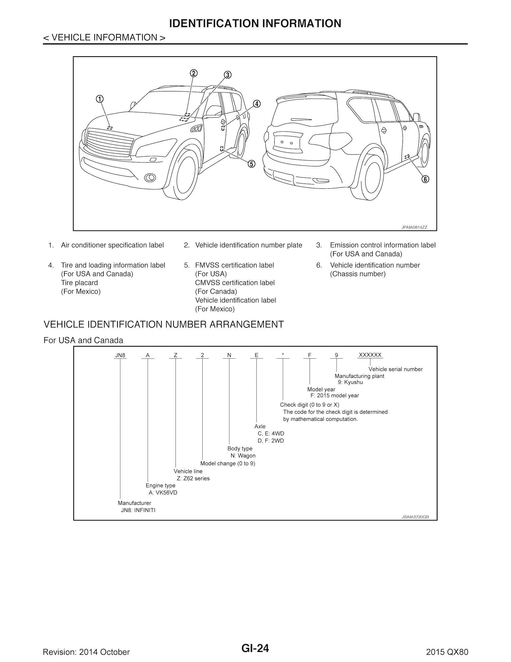 2015 infiniti qx80 oem service and repair manual needed it is 2015 infiniti qx80 oem service and repair manual solutioingenieria Choice Image