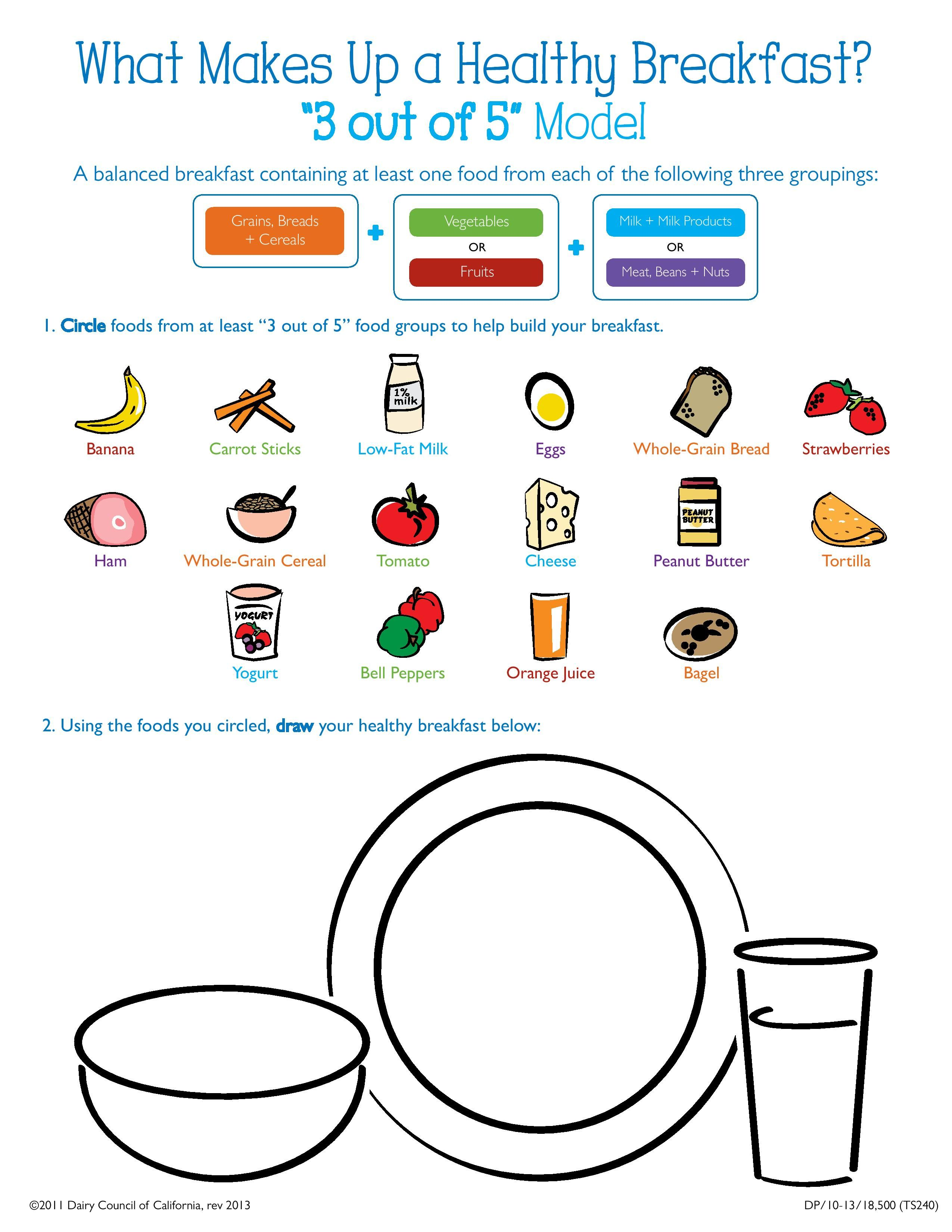 Myplate Food Pyramid Worksheet
