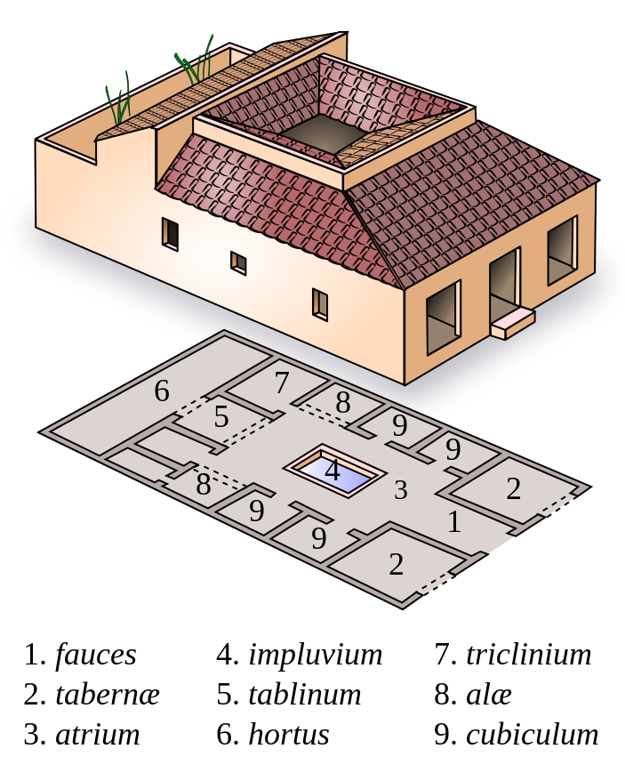 Pin By Ana Relvas On Ancient Rome Artifacts Ancient Roman Houses Roman House Roman Villa