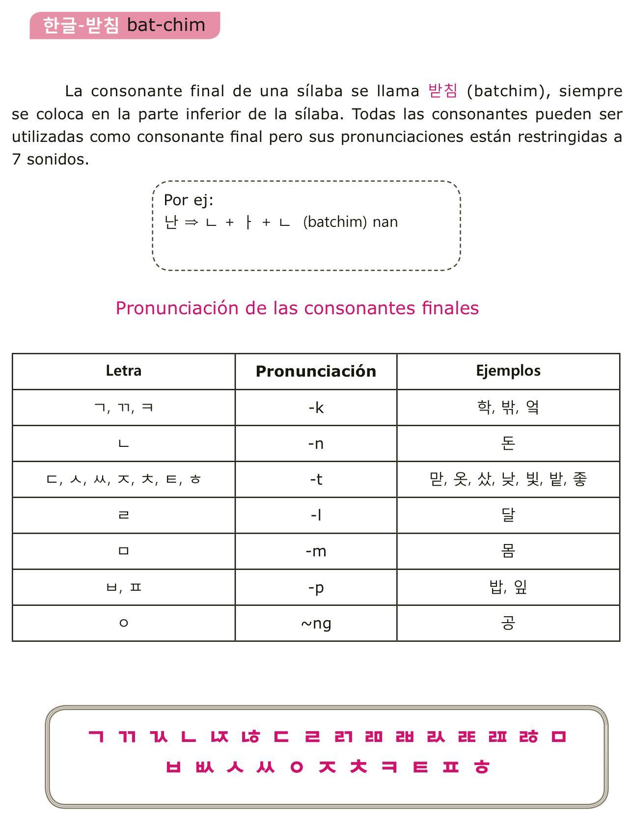 Primero Lo Primero Dominando El Hangul Alfabeto Coreano