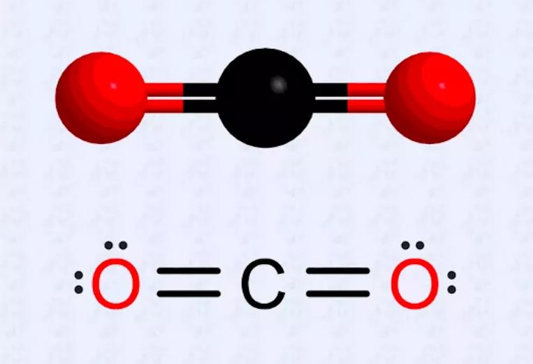 تعريف تركيب لويس مع الأمثله Lewis Structure Structure Definition Definitions Dots