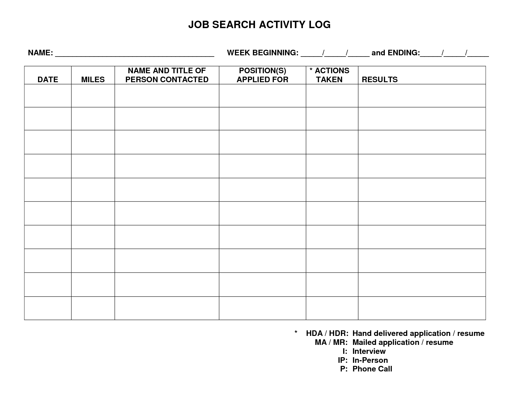 graphic about Printable Job Search Log identify Endeavor+Seem+Log+Template Task Templete Task glimpse