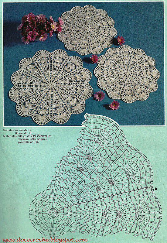 Crochet Doily | ympyrät | Pinterest | Crochet doilies, Crochet and Craft