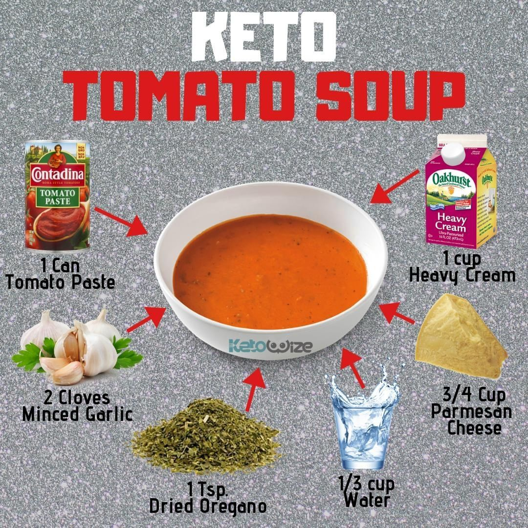 Ketowize On Instagram Keto Tomato Soup Hungry For A Delicious Soup On A Cold Winter Day Try This Easy Keto Tomato Soup Simply Keto Recipes Keto Recipes