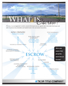 What Is Escrow Infographic Realestate Home Family Https Www