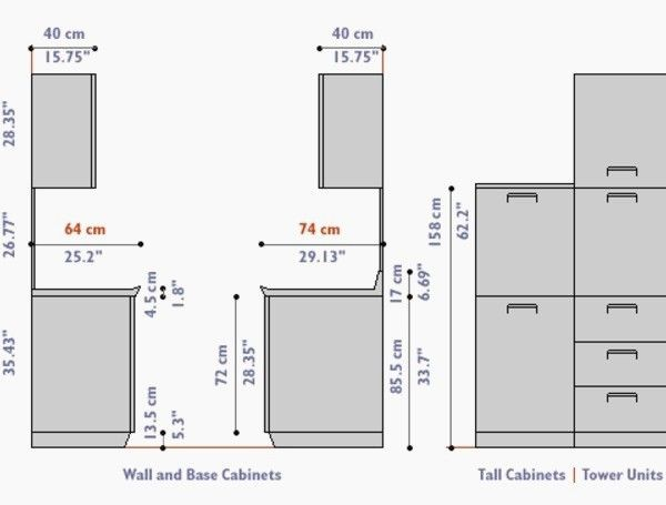 Attractive Standard Height Of Kitchen Cabinet , Fantastic ...