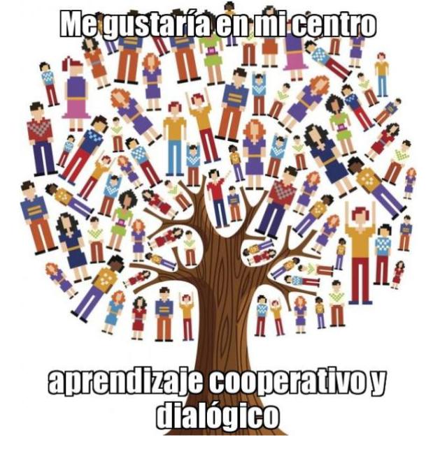 El aprendizaje cooperativo y dialógico en mi escuela