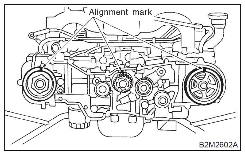Diy Sohc Timing Belt Change W Pics Subaru Impreza Gc8 Rs