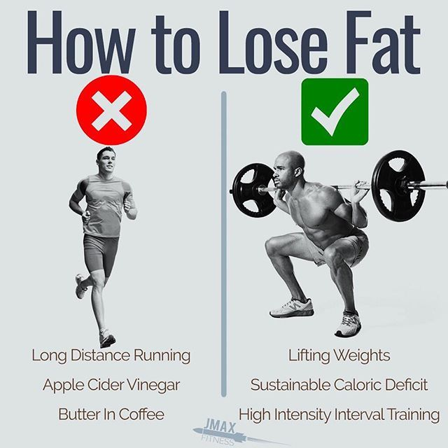 How to lose all belly fat in 2 days
