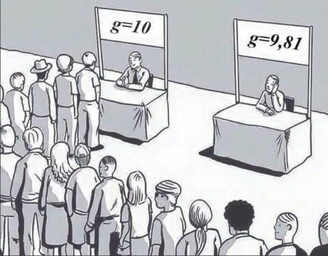 Physics   Memes, Meme template, Truth