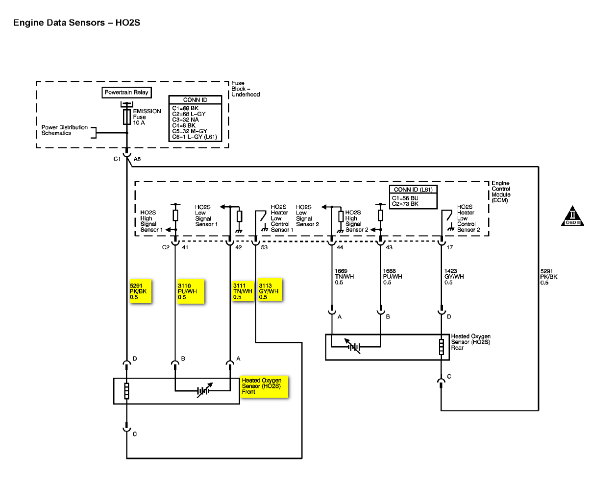2006 Chevy Equinox O2 Sensor Wiring Diagram Wiring Diagram Authority Authority Lechicchedimammavale It