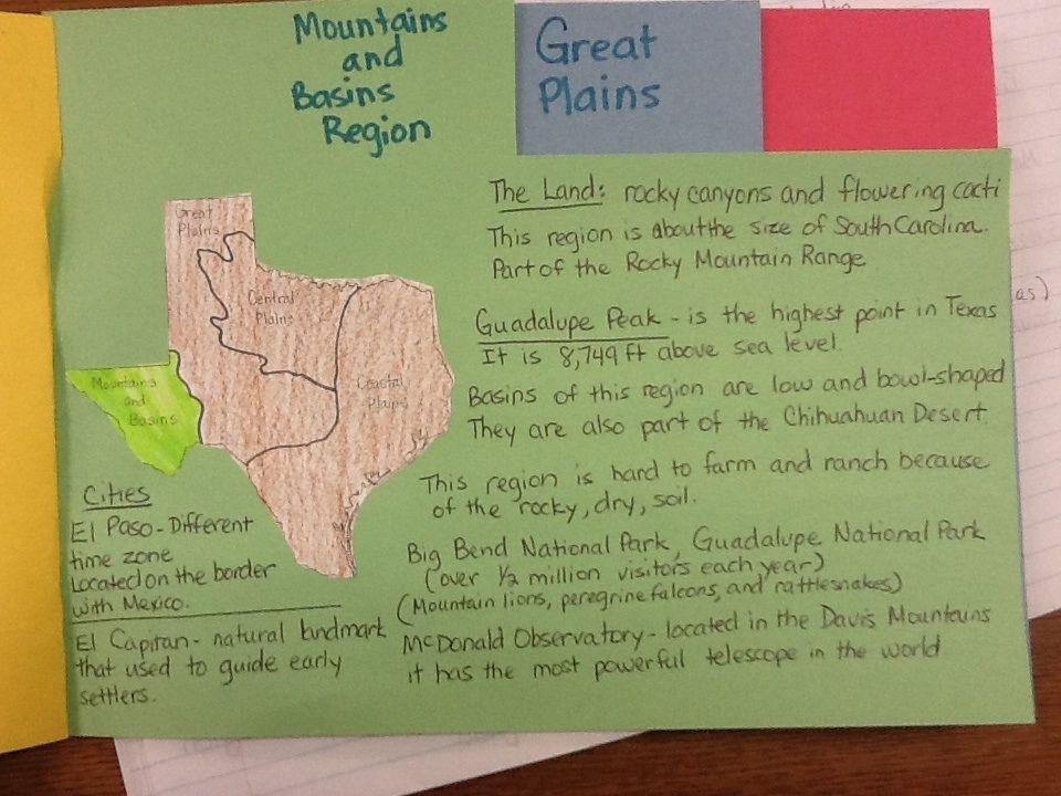 Texas history defnions homework help