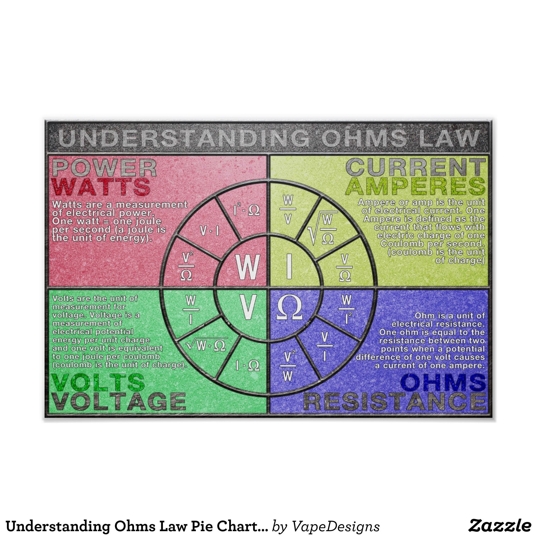 Electrical Pie Chart Understanding Ohms Law Pie Chart Poster  Pie Charts Chart And Vape