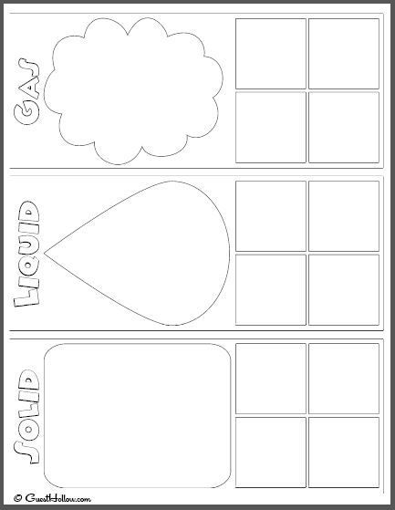 Solids Liquids And Gases Printable Activity States Of Matter