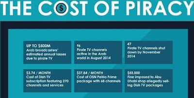 OSN Pay-TV distributors in Oman threaten to take drastic