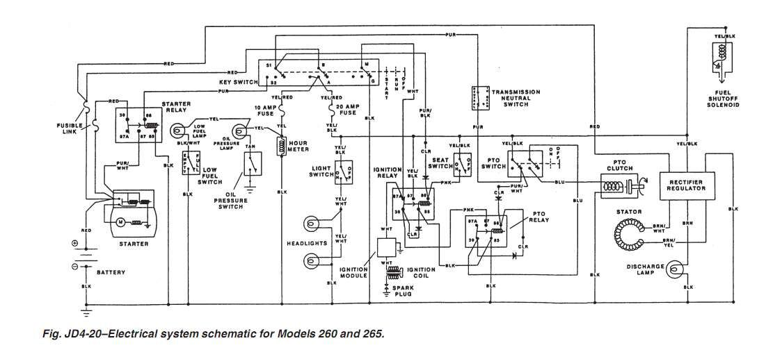 electrical diagram for john deere z445 bing images john deere rh pinterest com John Deere Z445 Wiring-Diagram John Deere Z425 Fuel System