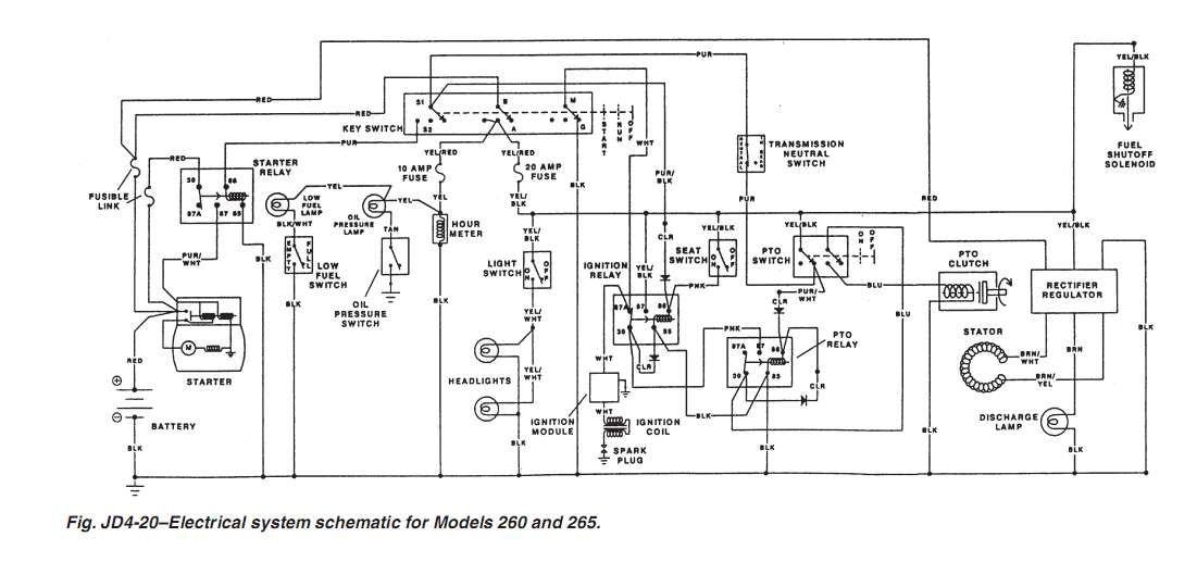 John Deere L111 Wiring Harness Electrical Diagram For John Deere Z445 Bing Images