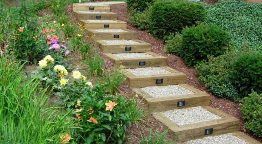 Landscaping Ideas with Railroad Ties - Landscaping And Outdoor ...