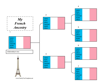 This Printable French Ancestry Chart Has Pictures Of The Flag Of