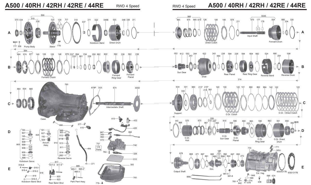 32+ 44Re Transmission Diagram Background