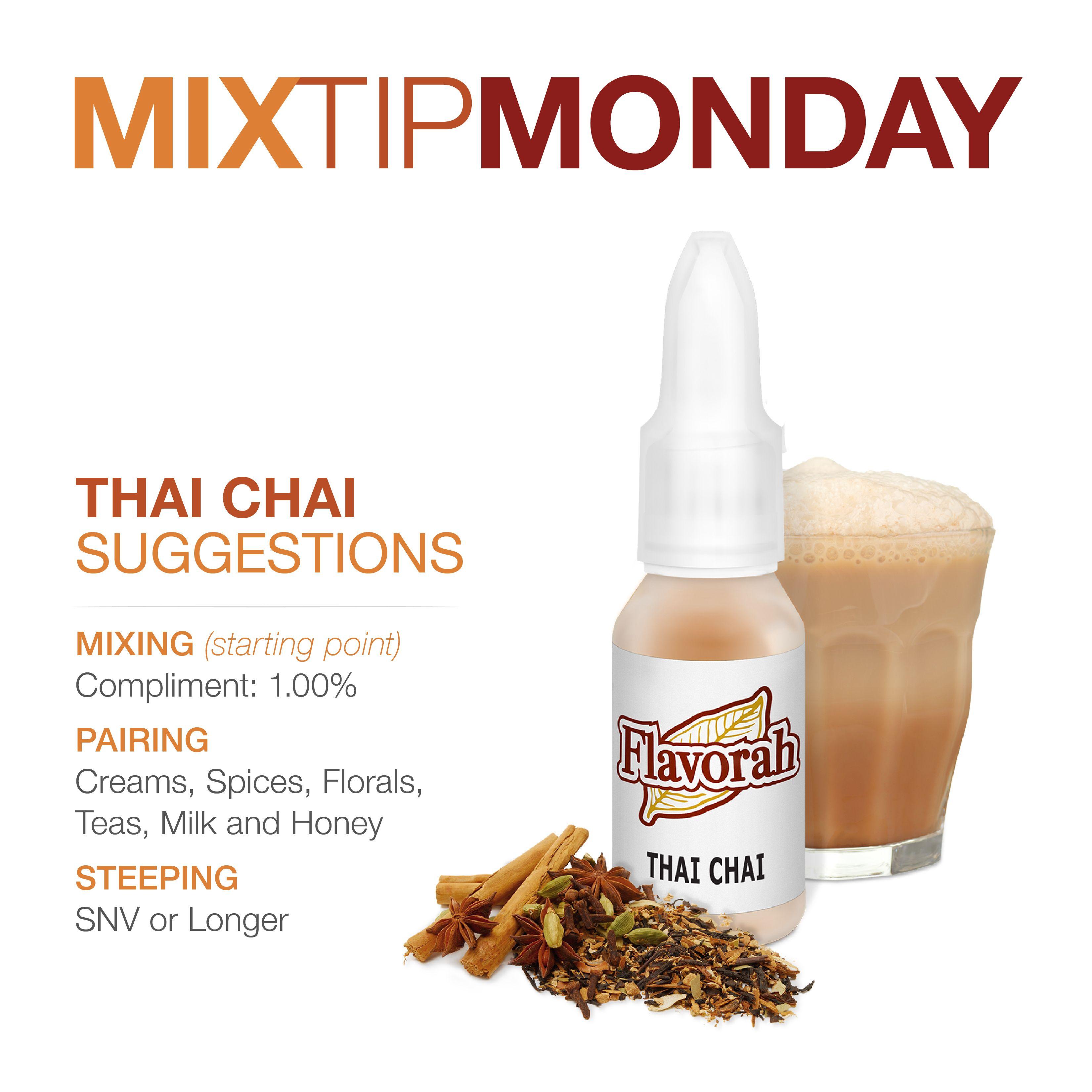 Pin On Mix Tip Monday