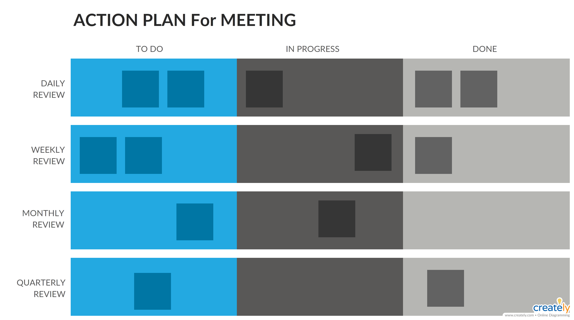 Action Plan Template For A Meeting Action Plan Template Action Plan How To Plan