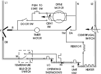 Tracing a Clothes Dryer Wiring Diagram | Appliances for
